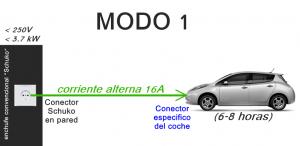 Modo 1